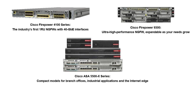 Cisco, ASA, Next-Gen Firewall, FirePower, FireSight and